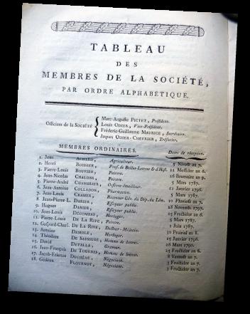 Tableau des membres de la Société des arts de Genève - 1801